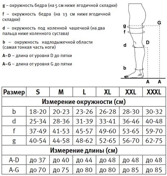 9b458f4fed621 Компрессионные гольфы с микрофиброй VENOTEKS 1C102